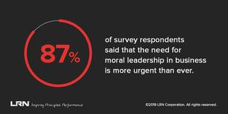 87-percent-more-urgent