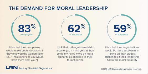 demand-moral-leadership