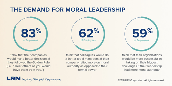 demand-moral-leadership